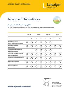 Anwohner-Informationen